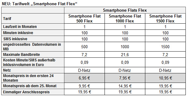 klarmobil-smartphone-flat-flex