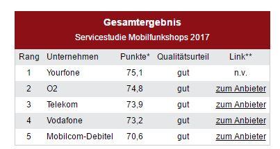yourfone und o2 bieten besten Shop-Service