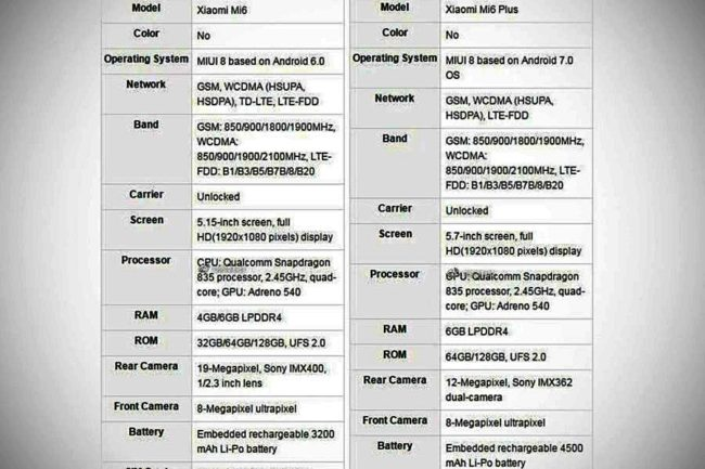 Xiaomi Mi6 Quelle SlashLeaks BMEMISHA
