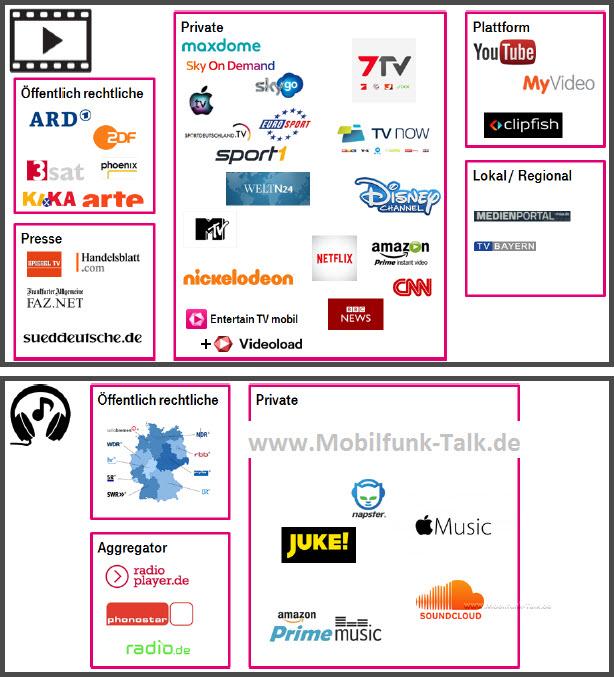 Telekom kündigt Mobiltarif für kostenfreies Streaming an