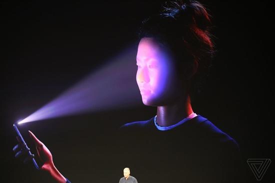D Gesichtserkennung Bild GizmoChina