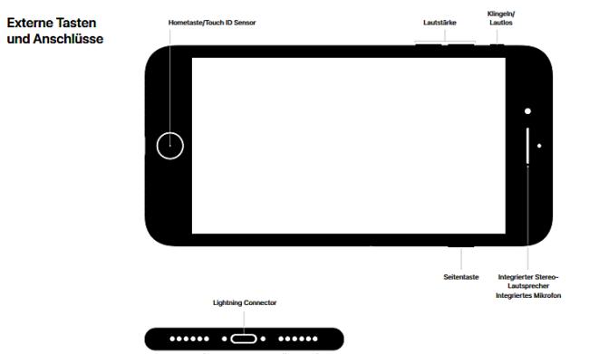 iPhone 8 externe Anschlüsse
