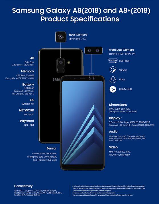 Galaxy A8 Spezifikationen Bild Allaboutsamung
