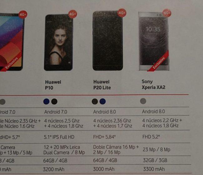 Huawei P20: Alle Preise und viele neue Bilder geleakt