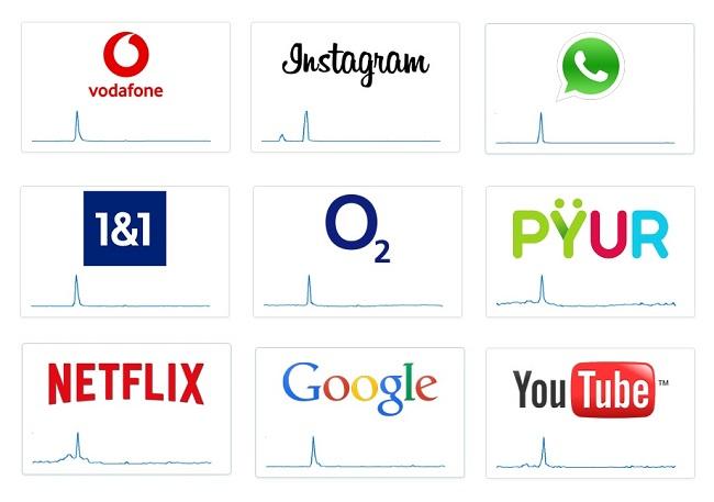 Stromausfall beim De-Cix führt zu Internetausfällen