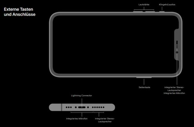 iPhone Xs Anschlüsse Bild Apple